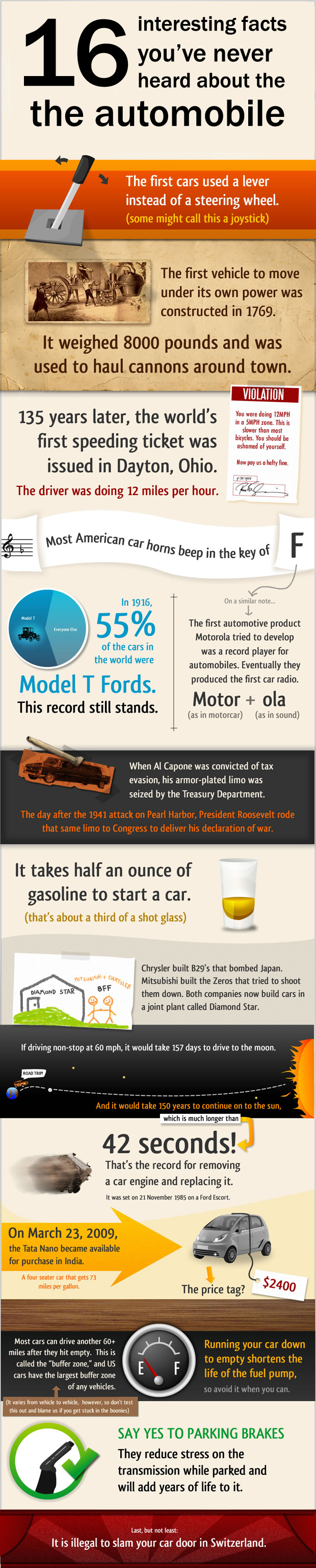 Car_facts_history