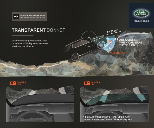 Land Rover Discovery Vision Concept's Transparent Hood technology