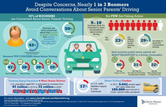 Liberty Mutual Insurance senior driving infographic