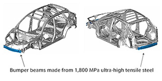 Mazda ultra-high tensile steel