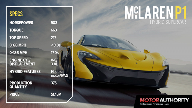 McLaren P1, by the numbers