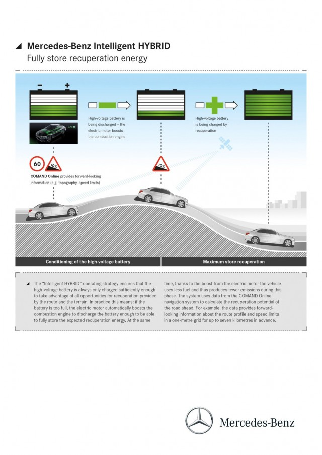 Mercedes-Benz Intelligent Hybrid system