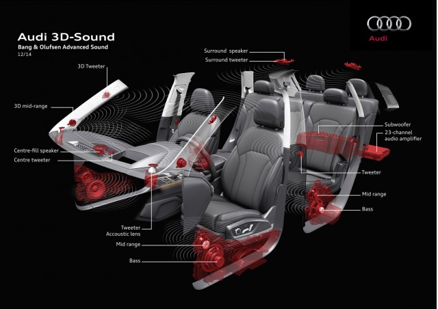 New 3D sound system on the 2016 Audi Q7