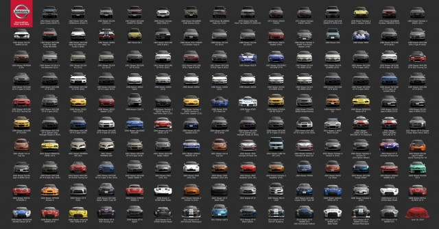 Nissan Gran Turismo history