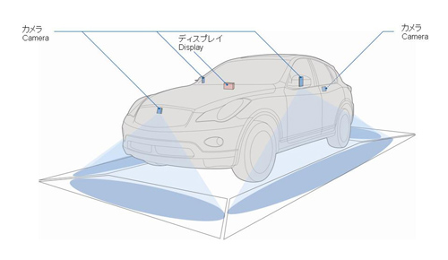 Nissan Moving Object Detection system