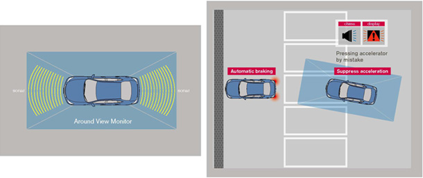Nissan's Emergency Assist for Pedal Misapplication technology