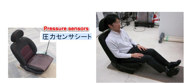 Pressure-sensitive security car seat