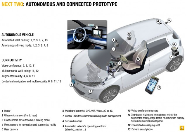 Renault Next Two autonomous and connected car prototype