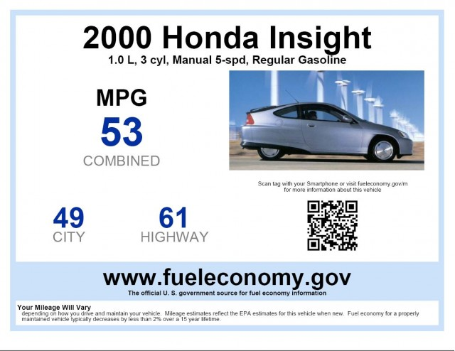 Sample used-car window sticker showing gas mileage, for a 2000 Honda Insight