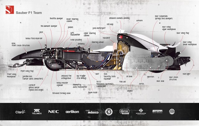 sauber f1 cutaway image all the fastidious details. Black Bedroom Furniture Sets. Home Design Ideas