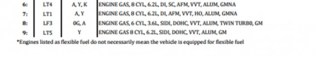 Screen shot from document listed on General Motors service website - Image via Reddit