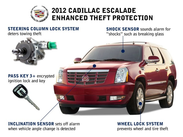 Security enhancements to the 2012 Cadillac Escalade.