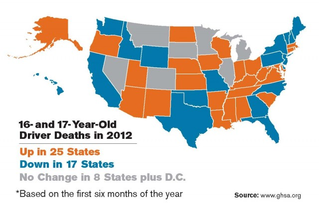 Teen driver deaths increase in 2012 - GHSA