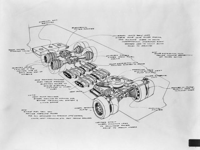 Terra Gondola fuel-cell powertrain by designer Brooks Stevens [image courtesy Milwaukee Art Museum]