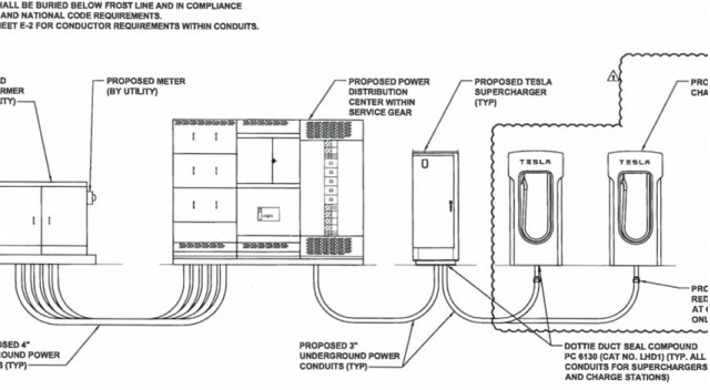 what it takes to build a tesla supercharger dc fast ... tesla car charger wiring diagram