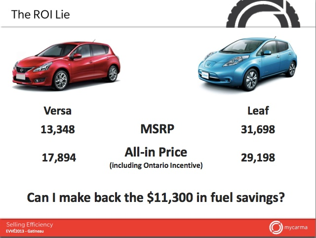 The so-called ROI Lie, presentation for MyCarma by CrossChasm Technologies