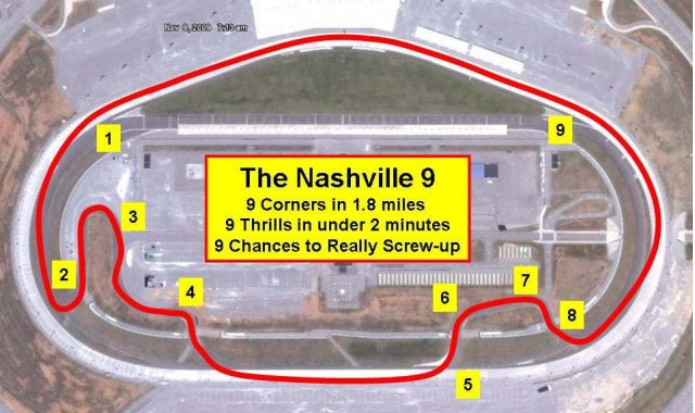 The track layout for the 2010 Chumpcar Nashville 9