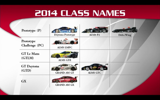 United SportsCar Racing classes