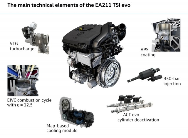 Volkswagen 1.5-liter 4-cylinder engine with variable turbine geometry