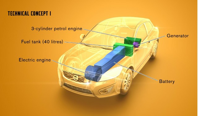 Volvo series hybrid (range-extended electric car) test vehicle layout