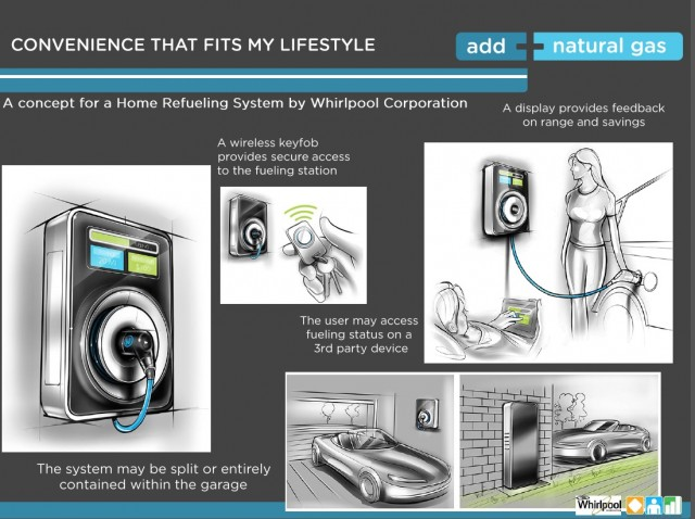 Whirlpool concept for home natural-gas refueling appliance