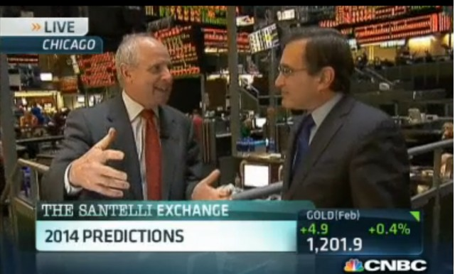 Yra Harris of Praxis Trading on CNBC discussing why he thinks GM could buy Tesla Motors, Dec 2013