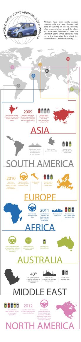 Chevrolet Spark Infographic