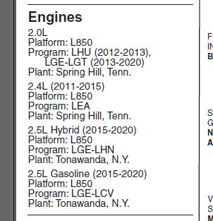 Excerpt from Automotive News supplier chart for 2012 Buick Verano, provided by Supplier Business