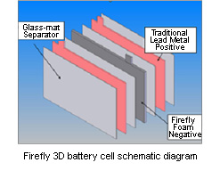 Firefly Battery Schematic