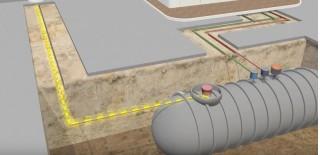 Gas Station safety technology