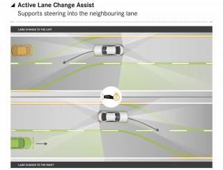 Mercedes-Benz Active Lane Change Assist