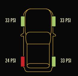 Tire pressure warning lamp - NHTSA