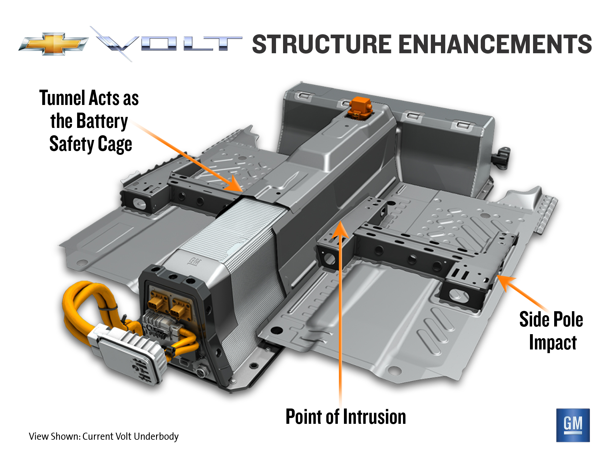 Car Electrical Voltage : Nhtsa chevy volt battery pack fix ok ends investigation