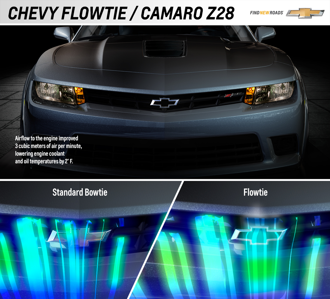 "Camaro Z/28 Aero Improved With Addition Of The ""Flowtie"""