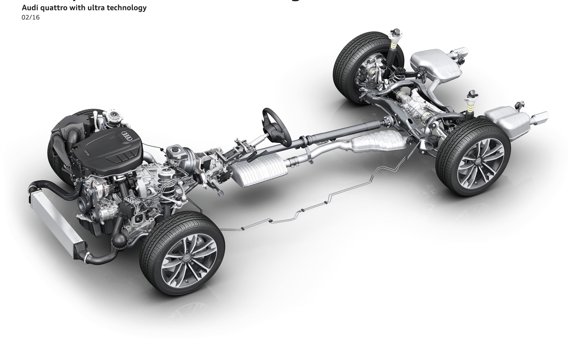 Audi unveils more efficient quattro ultra all-wheel-drive system