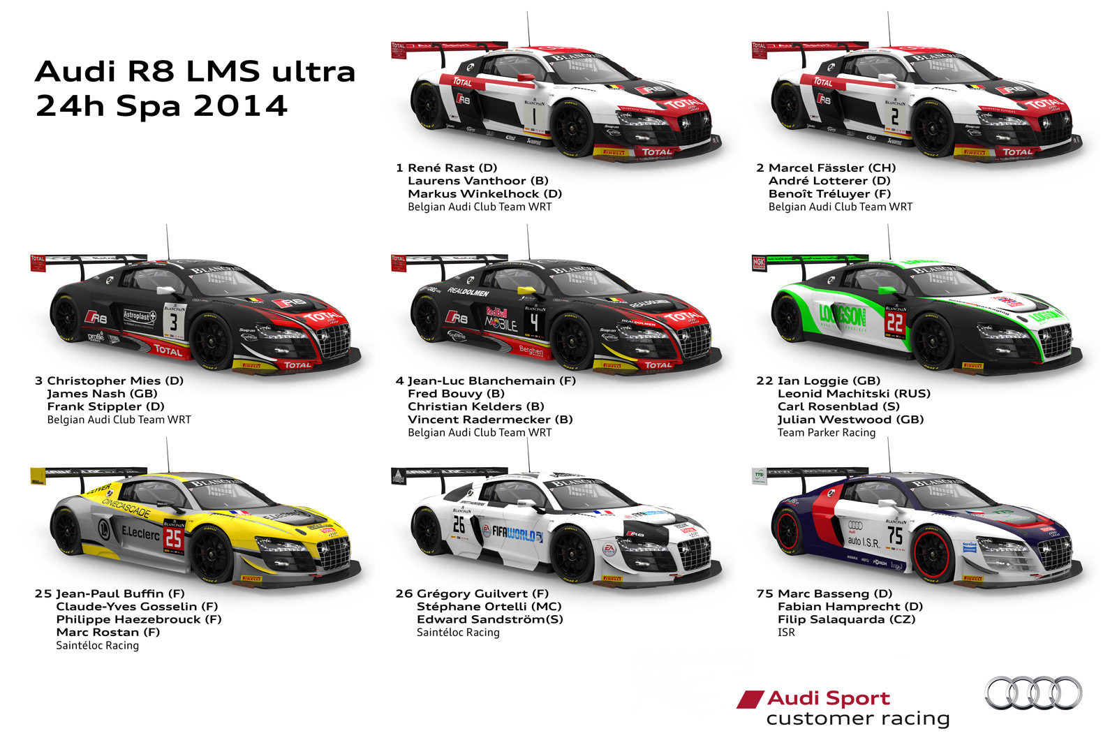 eight audi r8 lms ultra race cars to tackle 2014 spa 24 hours. Black Bedroom Furniture Sets. Home Design Ideas