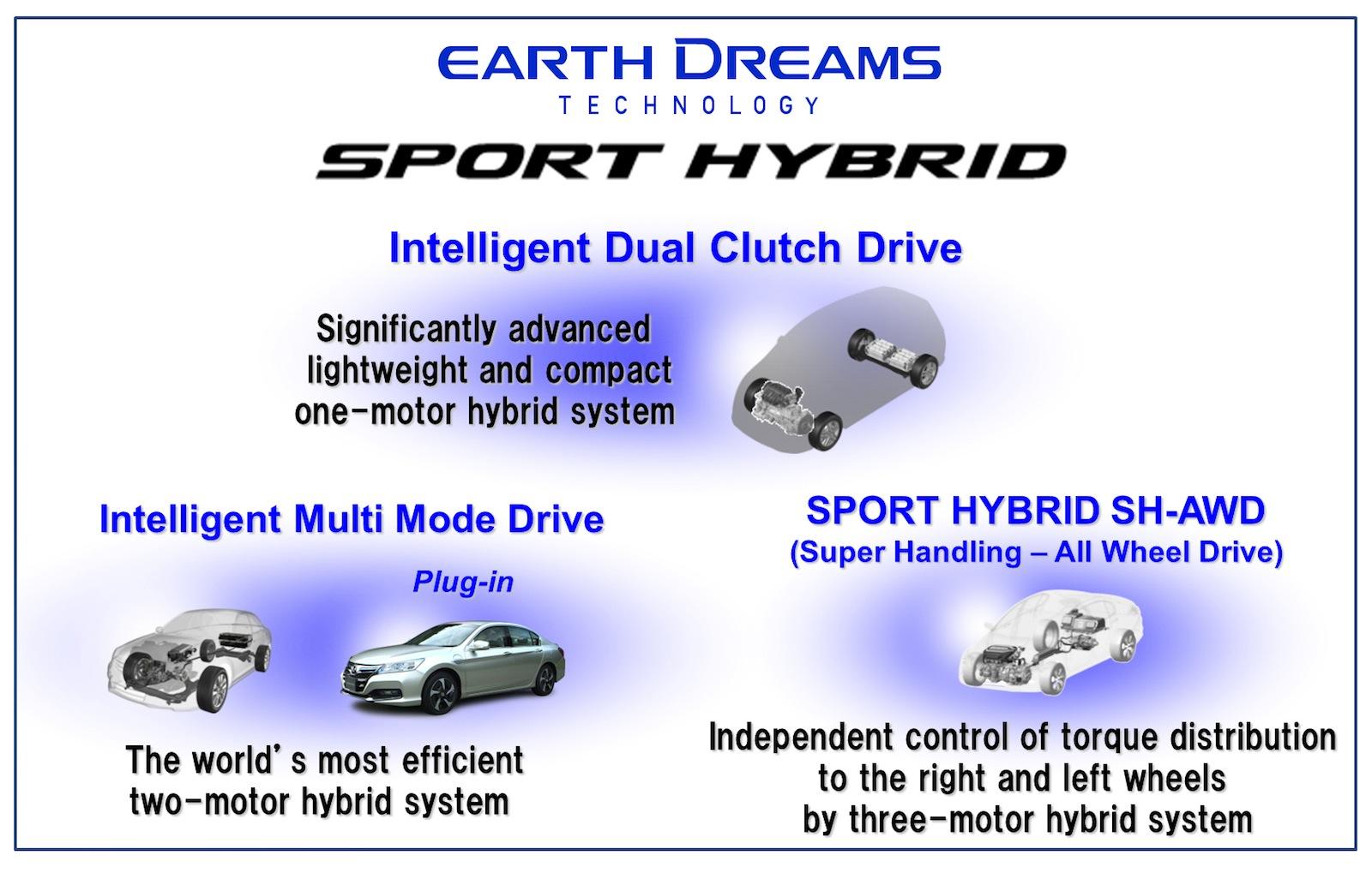 Honda Hybrid Drivetrain Diagram Wiring Electric Car Announces A Trio Of Sport Systems