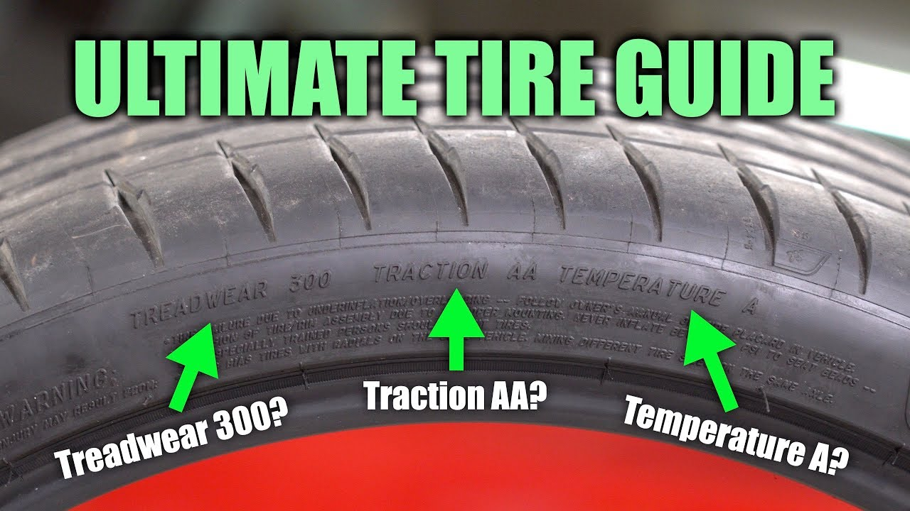 What Do The Numbers On Tires Mean >> What Do The Numbers On A Tire Mean