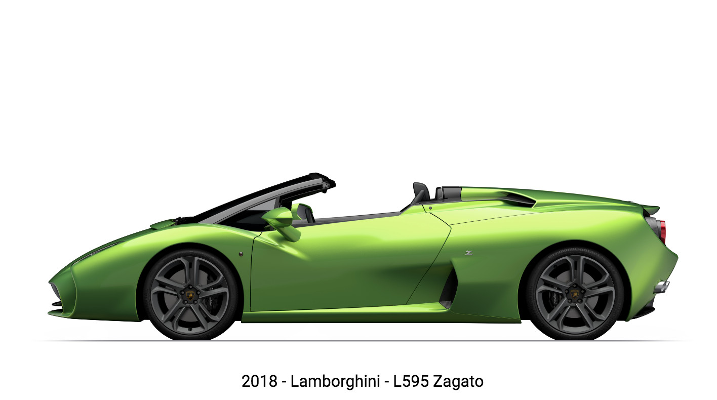 Lamborghini Gallardo Spyder Lives On As Zagato Special