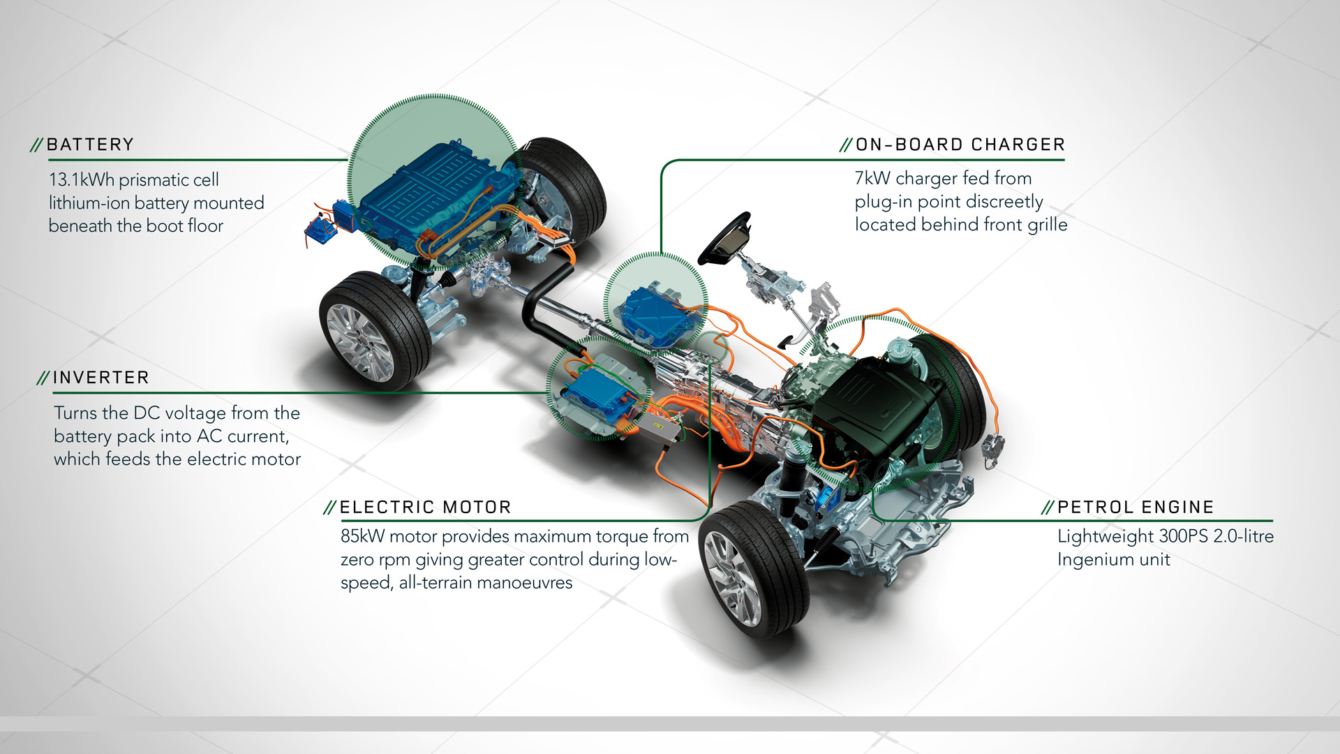 Range Rover S Plug In Hybrid Ford Thinks Green