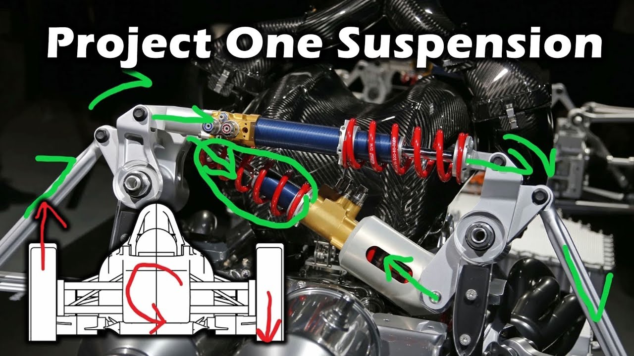 How The Mercedes Amg Project One S Pushrod Suspension Works