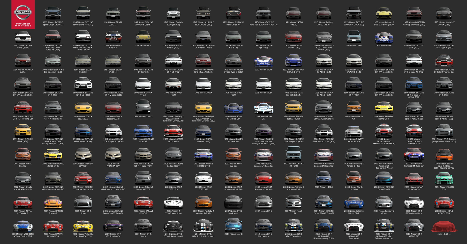 A History Of Nissan's Gran Turismo Video Game Cars, And A ...