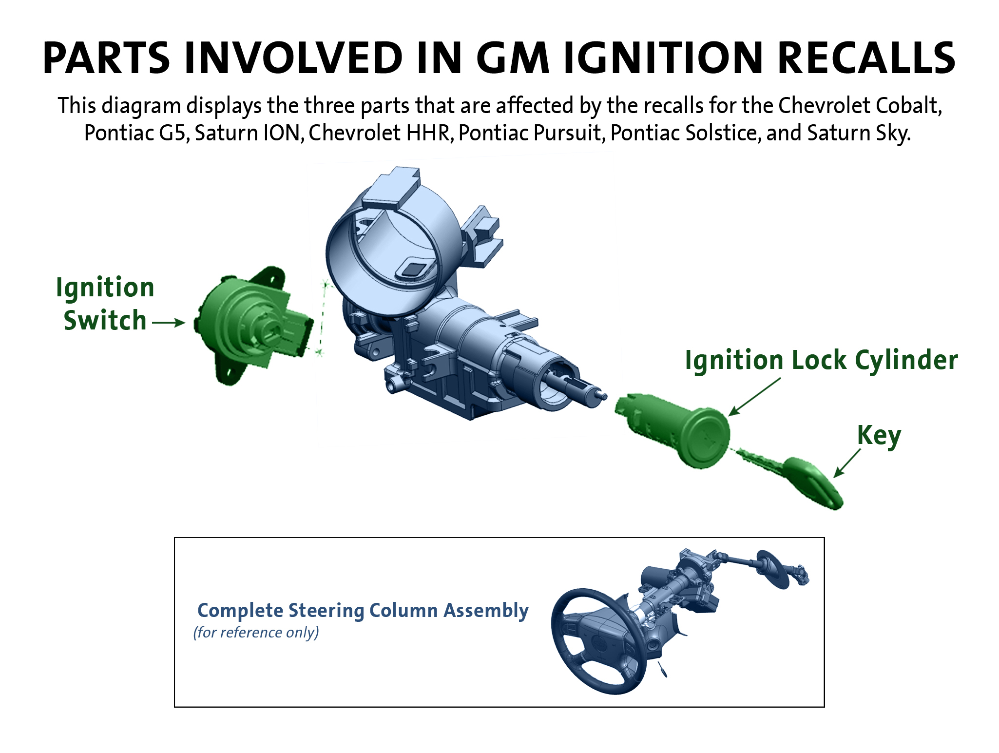 Parts Involved In Gm Ignition Switch Recalls H