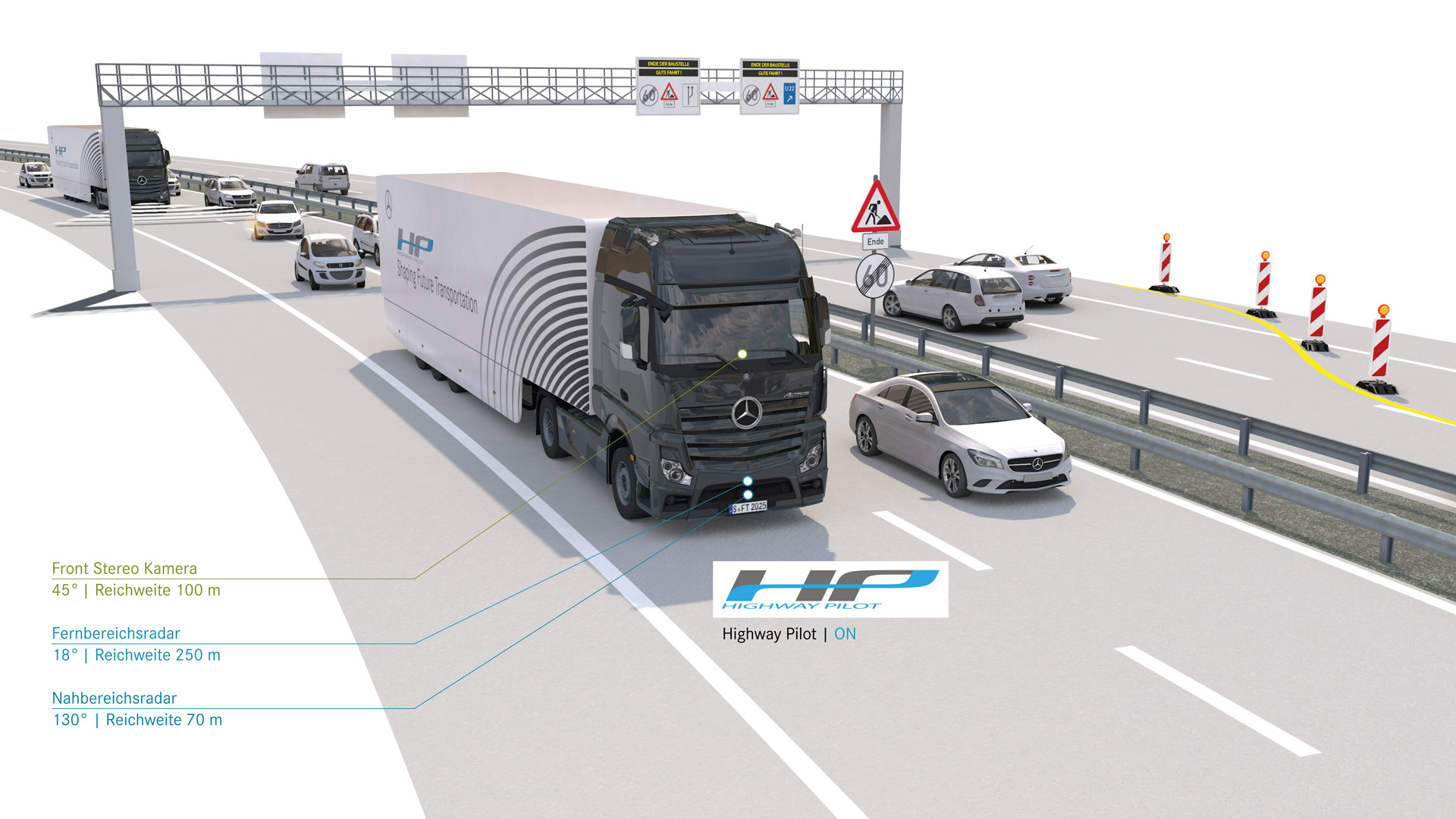 Production Ready Mercedes Autonomous Truck Takes To The