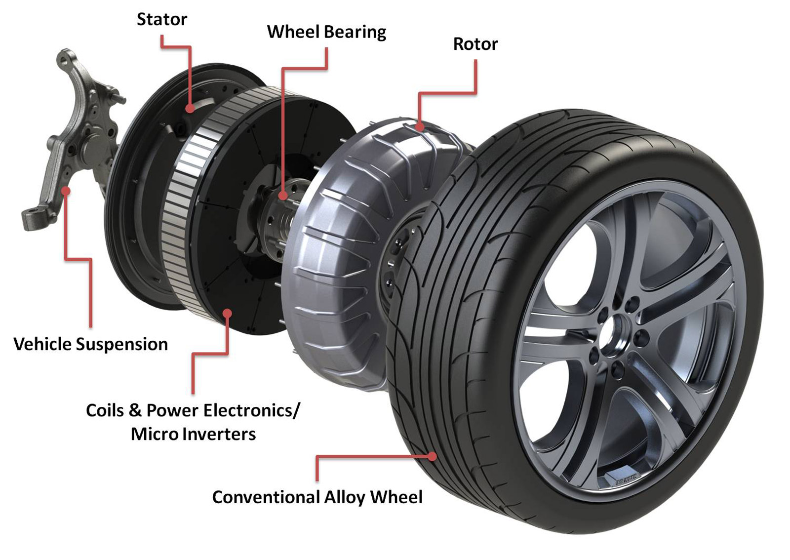 vw\u0027s chinese partner signs deal with protean for wheel motors Front Wheel Powertrain Diagram