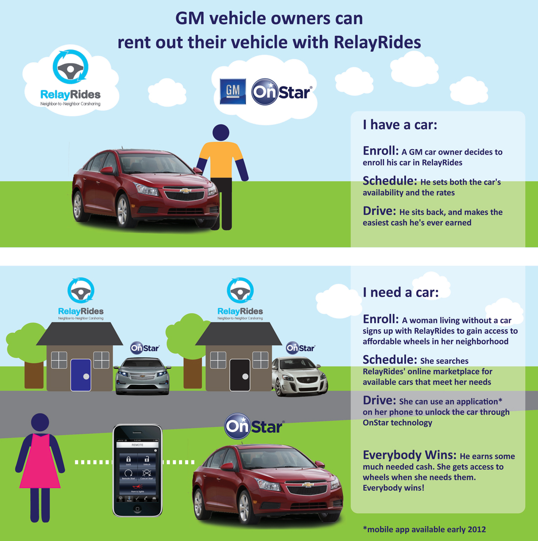 GM Allows OnStar Owners To Rent Out Their Cars Using