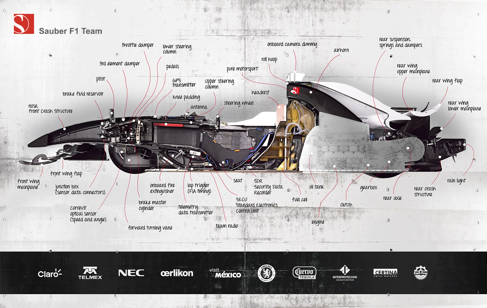 f1 bmw engine diagram sauber f1 cutaway image: all the fastidious details 1998 bmw engine diagram #3