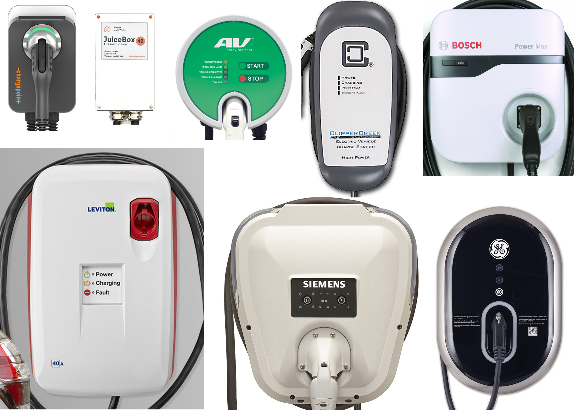 How to buy an electric-car charging station: buyer's guide