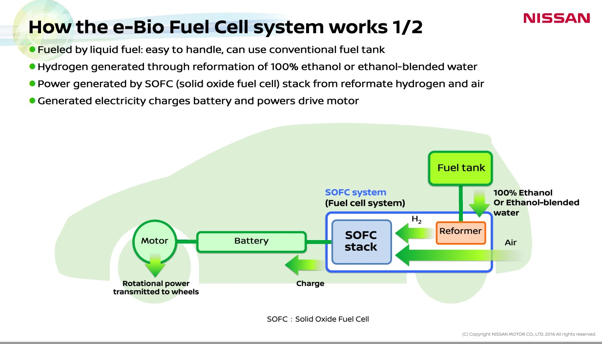 Japan Bets on a Hydrogen-Fueled Future
