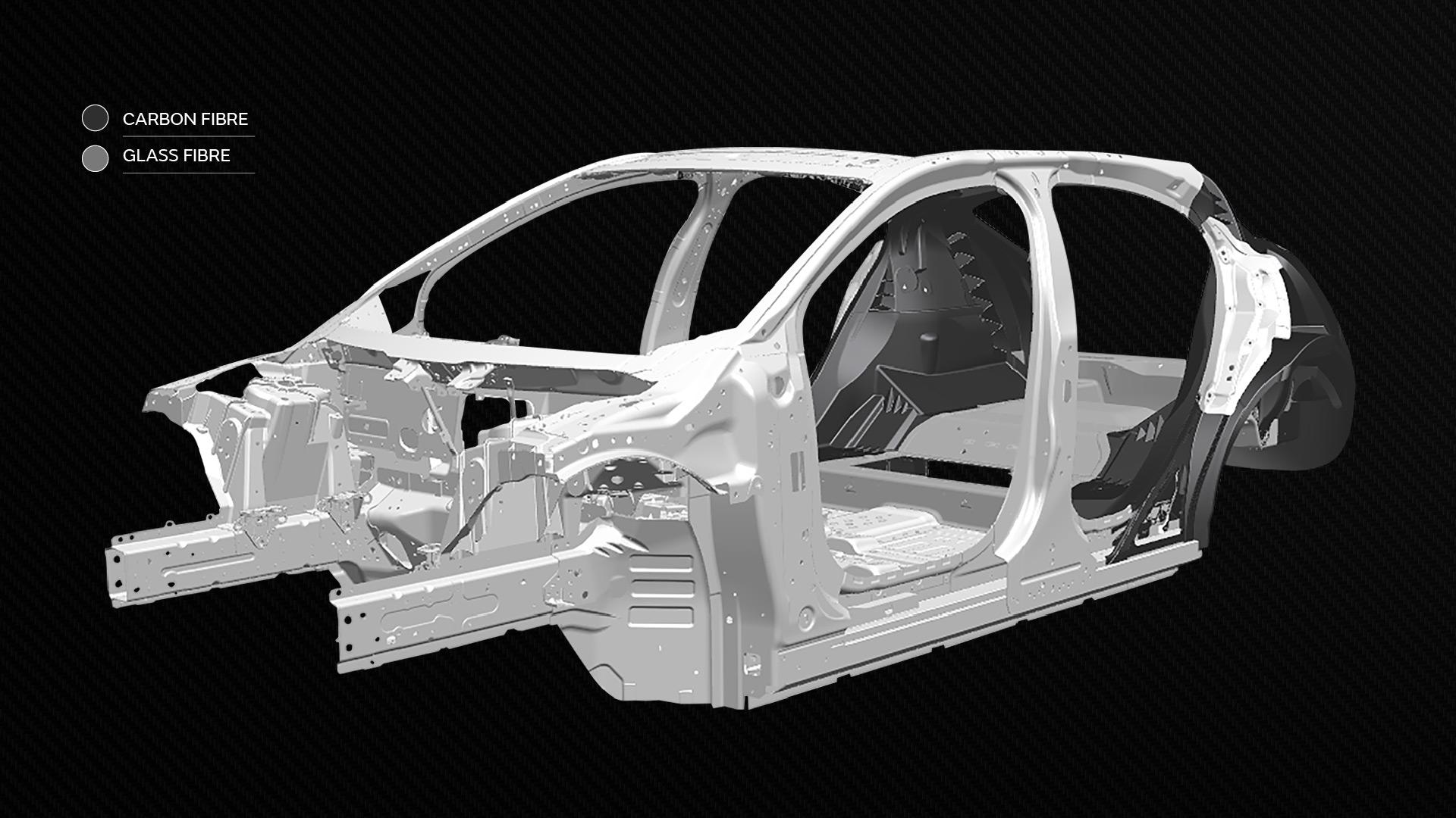 Car Tech News cover image